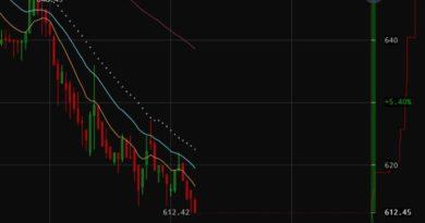 Tuto de trading : Comment gagner quand le marché s'effondre.